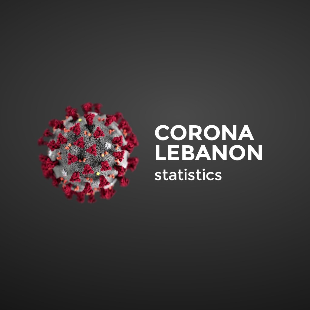 COVID-19 in Lebanon – Tracking the SARS-CoV-2 Coronavirus Epidemic